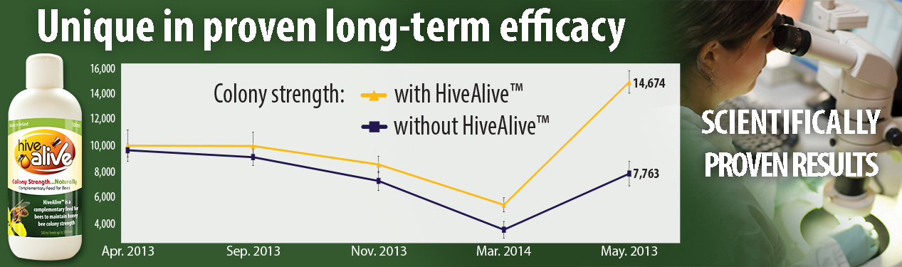 2_unique in proven long term efficacy
